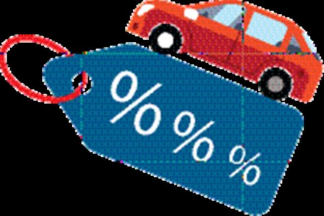 siam. automobile sector, automobile industry